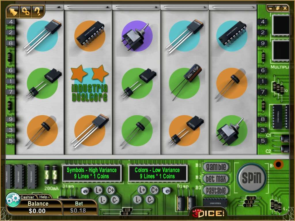 Game Review Industria