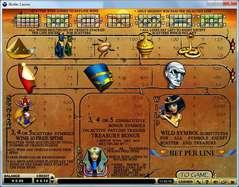 Game Review Pharaoh
