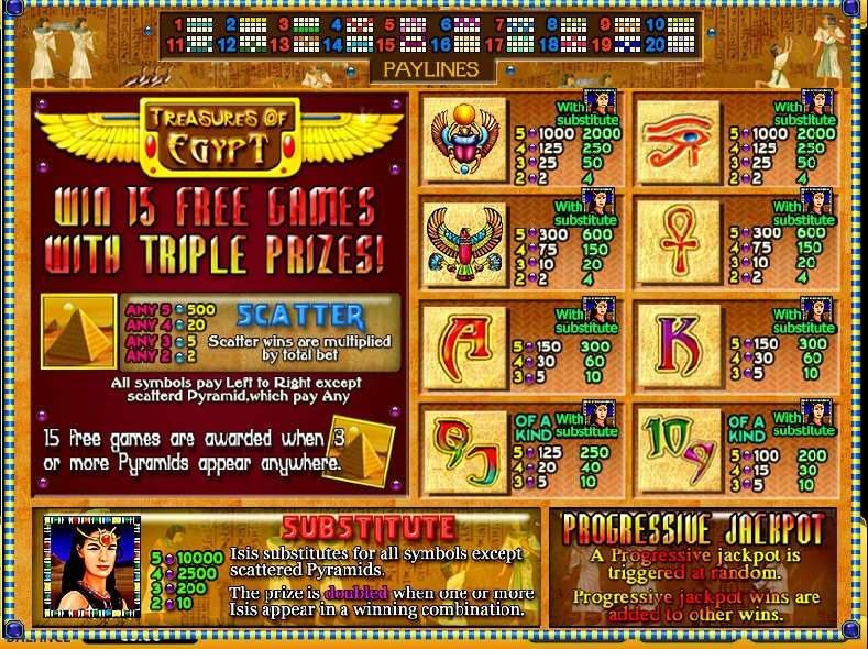 Game Review Treasures of Egypt