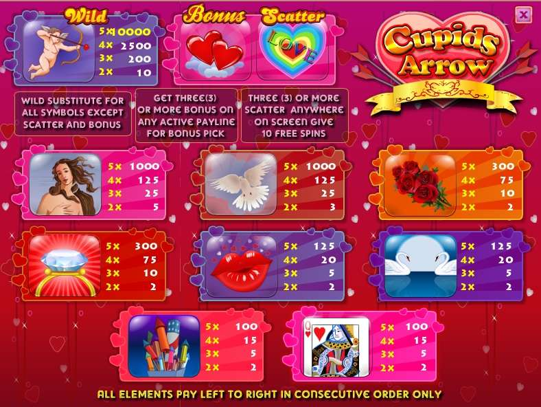 Game Review Cupids Arows