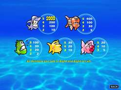 Game Review Fish Toons