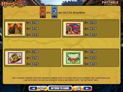 Game Review Mayan Sun