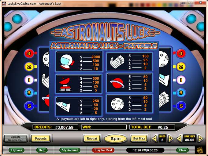Game Review Astronaut's Luck
