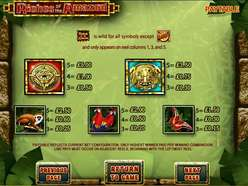 Game Review Riches of the Amazon