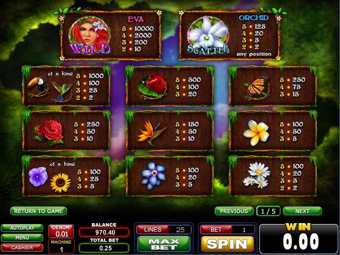 Game Review Fantasy Garden