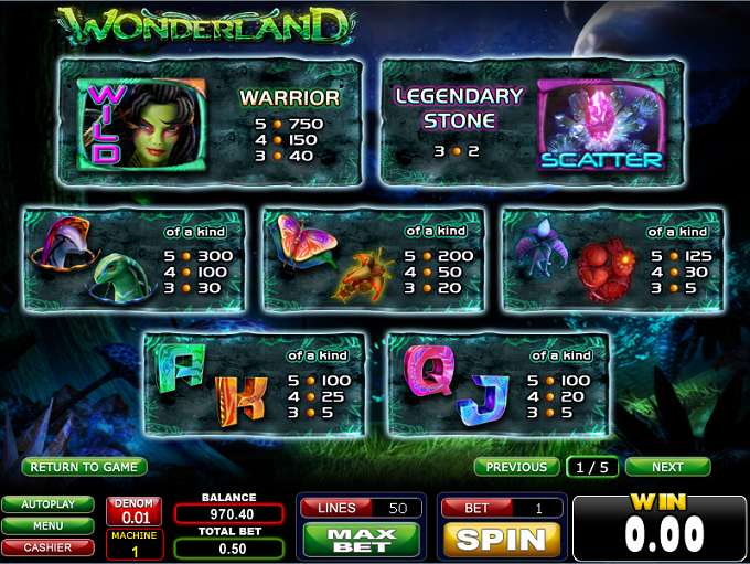 Game Review Wonderland