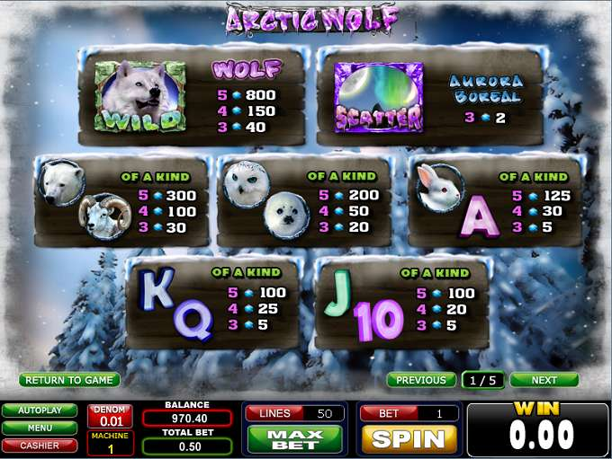 Game Review Arctic Wolf