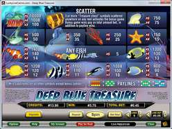 Game Review Deep Blue Treasure