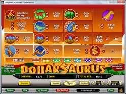 Game Review Dollarsaurus