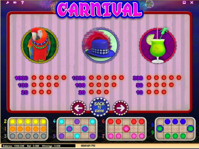 Game Review Carnival