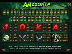 Game Review Amazonia