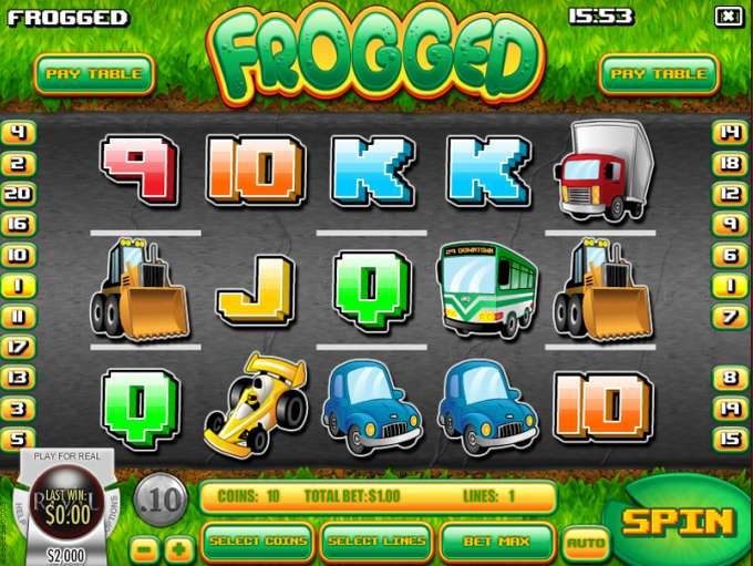 Game Review Frogged