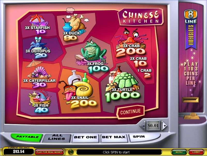 Game Review Chinese Kitchen Slot