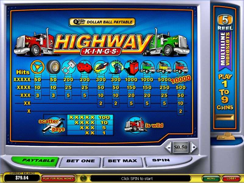 Game Review Highway Kings Slot