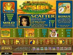 Game Review Desert Treasure Slot