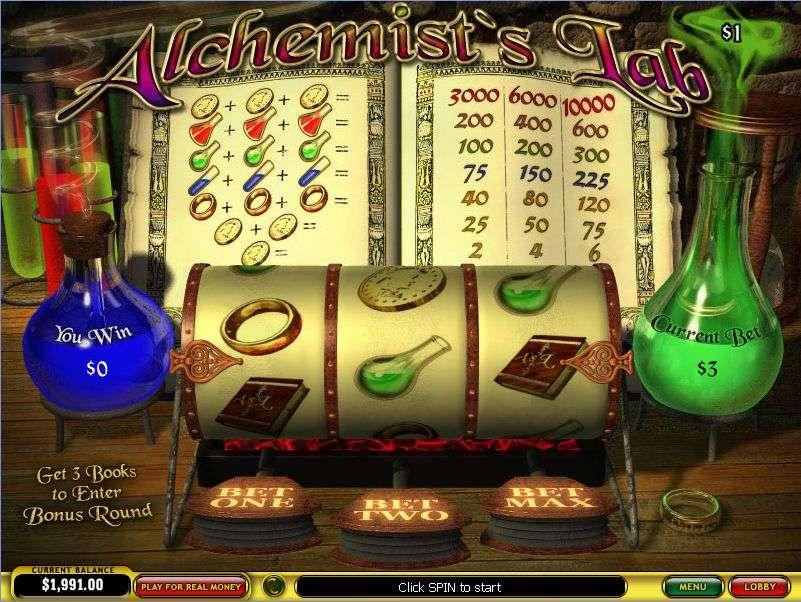 Game Review Alchemist's Lab Slot