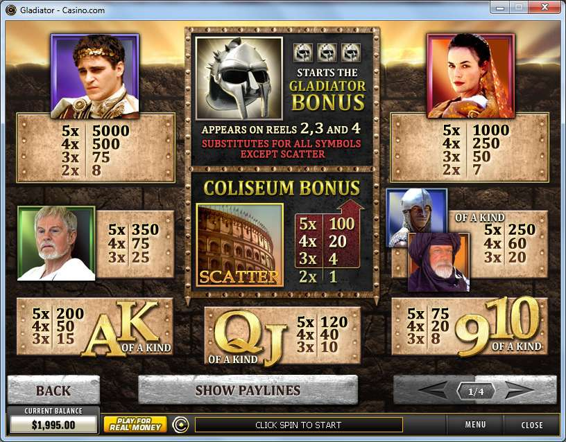 Game Review Gladiator Slot