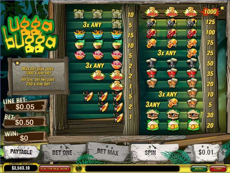 Game Review Ugga Bugga Multi-Spin Slot