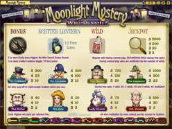 Game Review Moonlight Mystery