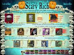 Game Review Scary Rich