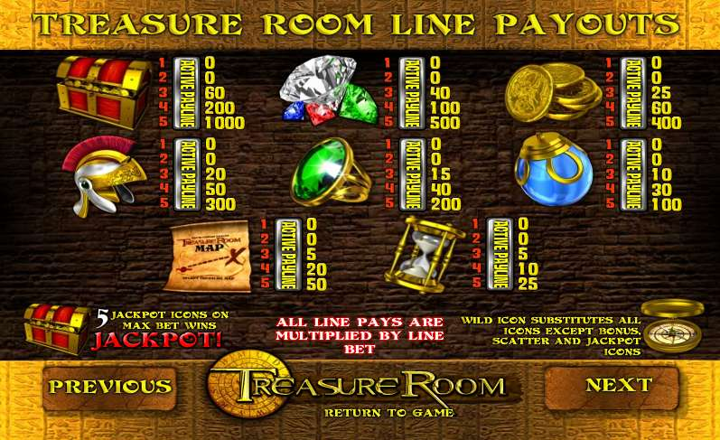 Game Review Treasure Room