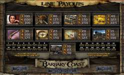 Game Review Barbary Coast