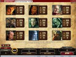 Game Review The Lord of the Rings - Fellowship of the Ring