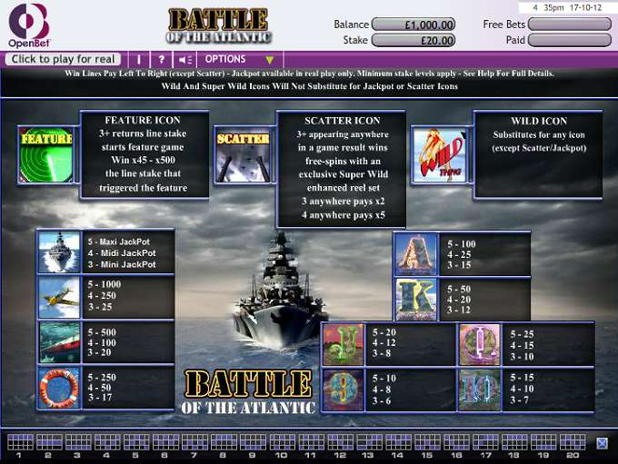 Game Review Battle of the Atlantic