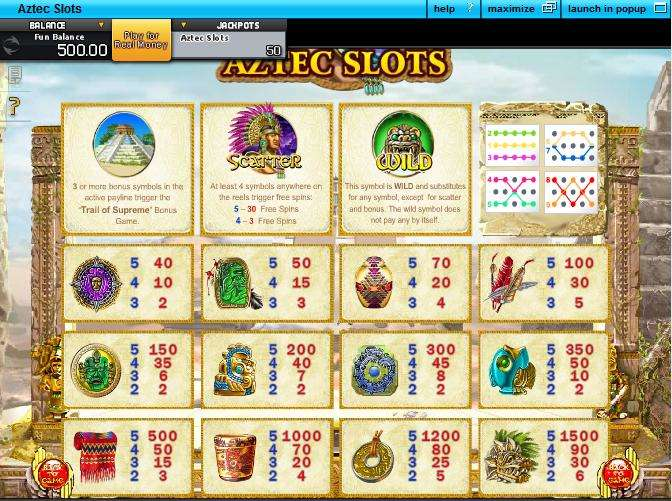 Game Review Aztec Slots