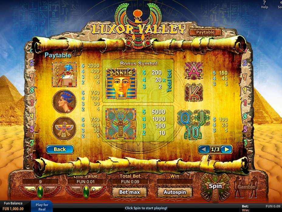 Game Review Luxor Valley
