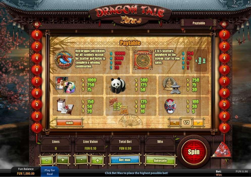 Game Review Dragon Tale