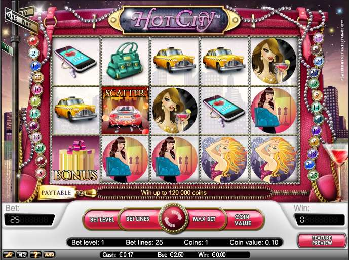Game Review Hot City