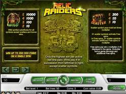Game Review Relic Raiders