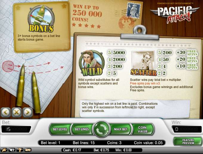 Game Review Pacific Attack