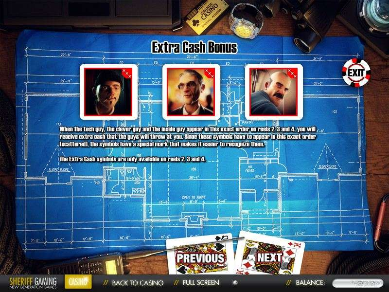 Game Review The Amsterdam Master Plan
