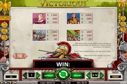 Game Review Victorious