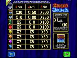 Game Review Crown Jewels