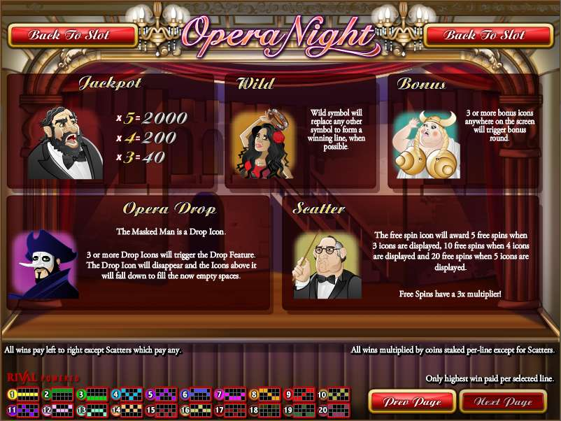 Game Review Opera Night