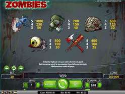 Game Review Zombies