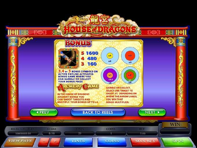 Game Review House Of Dragons