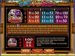 Game Review Fat Lady Sings