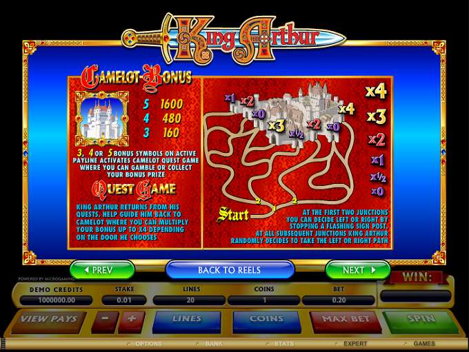 Game Review King Arthur