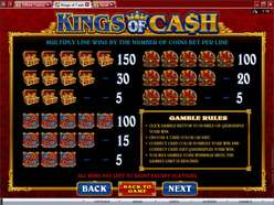 Game Review Kings of Cash