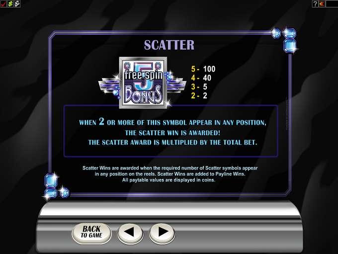Game Review Retro Reels - Diamond Glitz