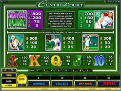 Game Review Centre Court