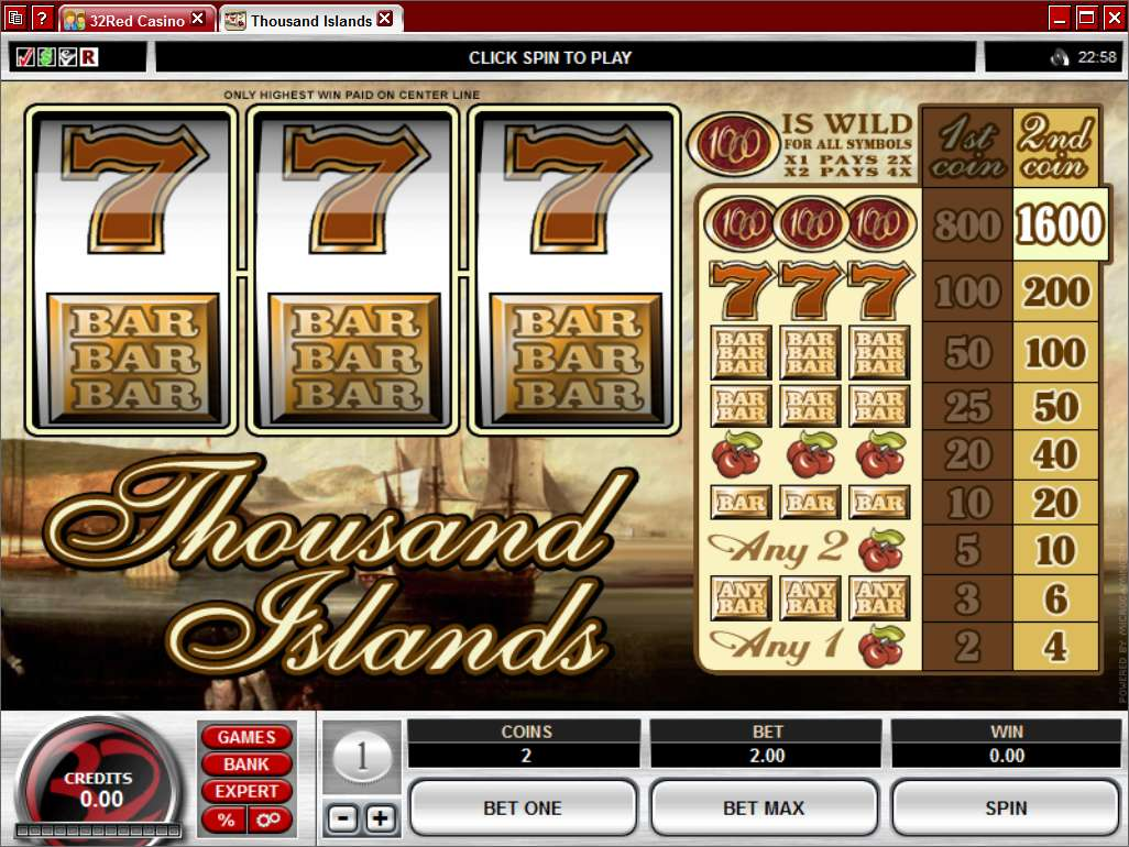 Game Review Thousand Islands