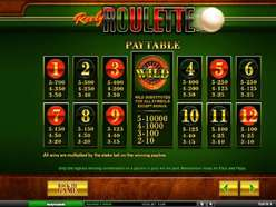 Game Review Reely Roulette
