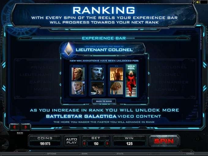 Game Review Battlestar Galactica