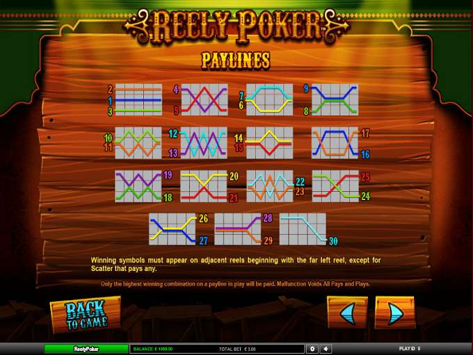 Game Review Reely Poker