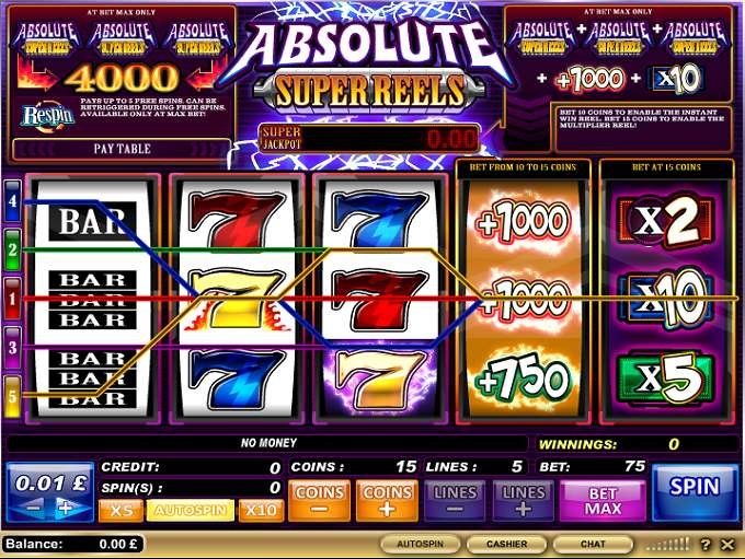 Game Review Absolute Super Reels